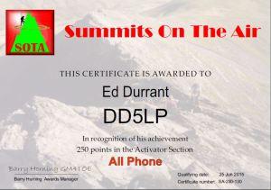 DD5LP-250-Activator