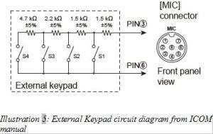 External Keypad