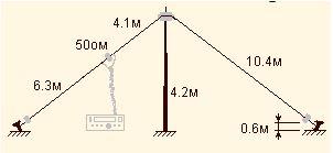 HB9SL VP2E wire directional antenna | DD5LP / G8GLM / VK2JI blog